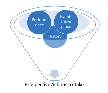 prospective-actions-to-take